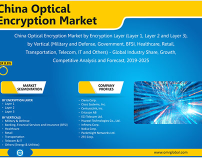 China Optical Encryption Market