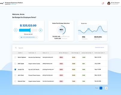 employee perk platform