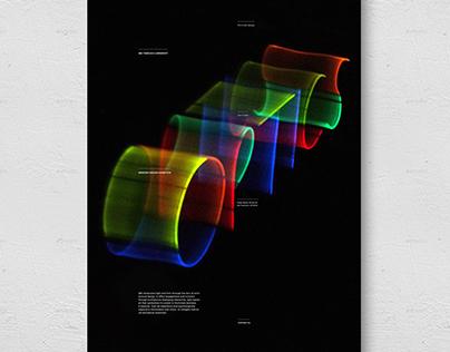 Sensory Design Posters