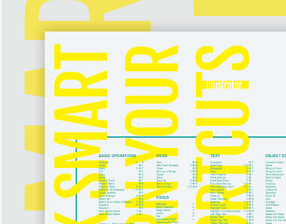 Adobe Shortcuts Poster Project