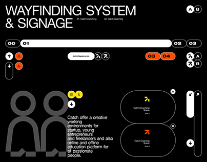 Catch — Wayfinding System Concept