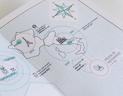 Map of love | INFOGRAPHIC WEDDING INVITATION