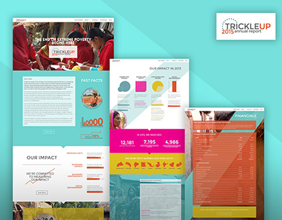 Trickle Up 2015 Annual Report Website