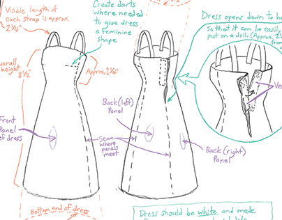 Product Development: Sketches, Process