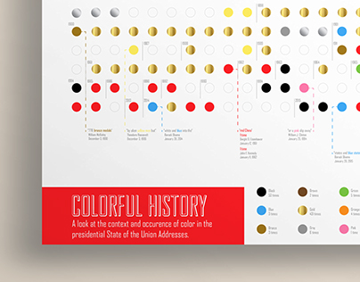 Colorful History