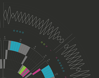 Play It By Ear Data Visualization