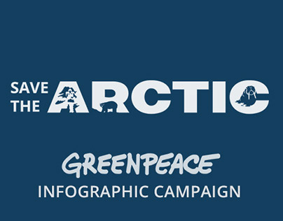 Greenpeace - #SaveTheArctic - Infographic Campaign