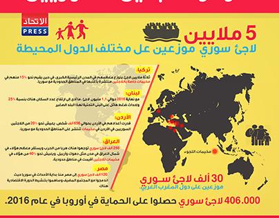 Infographics - انفوجرافيك