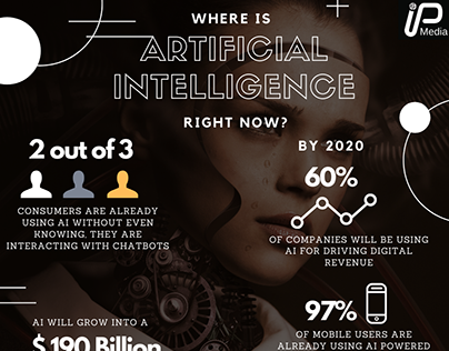 Where is Artificial Intelligence right now?