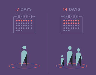 Coronavirus: Social Distancing Advice Infographic