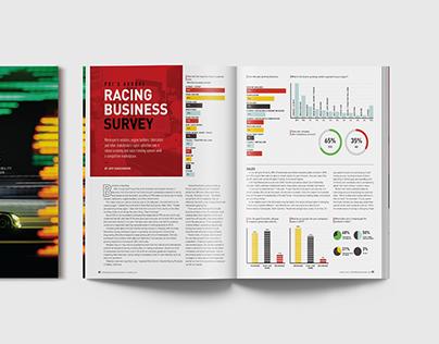Infographics – PRI Racing Business Survey