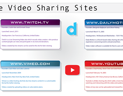 Infographic Challenge - Video Sharing Sites
