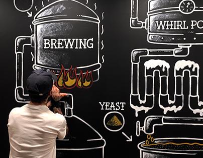 Anheuser-Busch Biergarten Mural