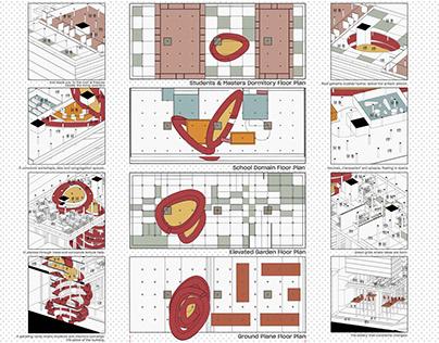 Kandinsky Program - Bauhaus Neue 2019