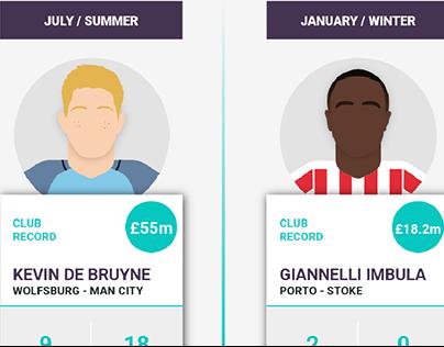 Sportdec - Football Infographics