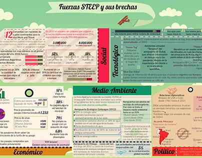 Infographic work