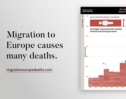 migrationeuropedeaths.com
