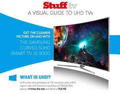 Samsung SUHDtv Infographic, Standing Banner and Leaflet