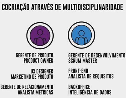 Gestão de Equipes de desenvolvimento de produtos