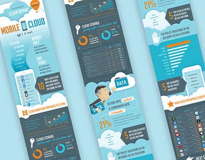 Netskope Infographics