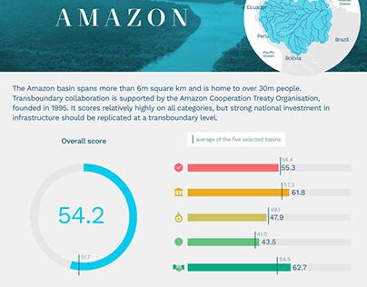 The Economist - Blue Peace Index infographic
