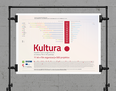 Kultura! / Culture!