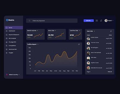 New Modern SEO Analyzer Admin Dashboard