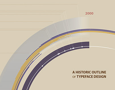 Infographic–Historical timeline