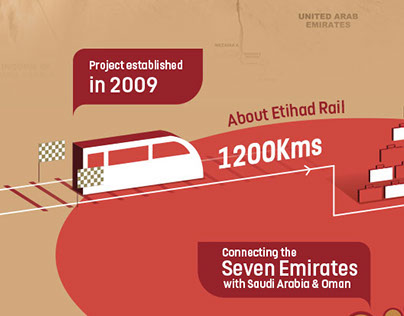 Infographics - Etihad Railways