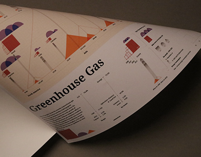 Greenhouse Gas Infographic