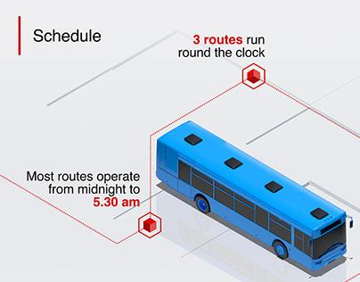 Infographics. Night transit