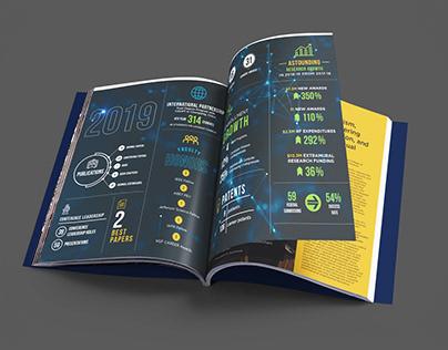 SUNY CEAS Annual Report