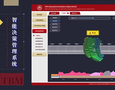 TBM智能决策管理系统
