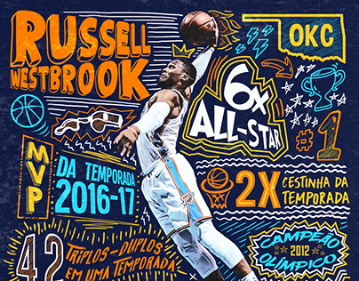 NBA Social Media 2017-18 (Points)