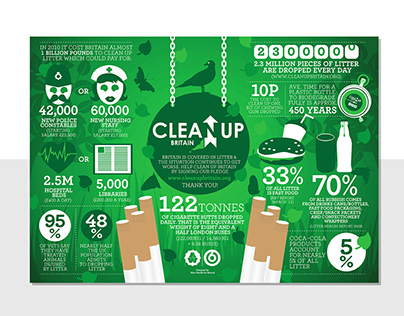 Infographic Design: Clean Up Britain