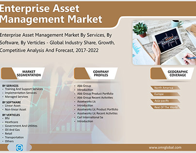 Enterprise Assets Management Market