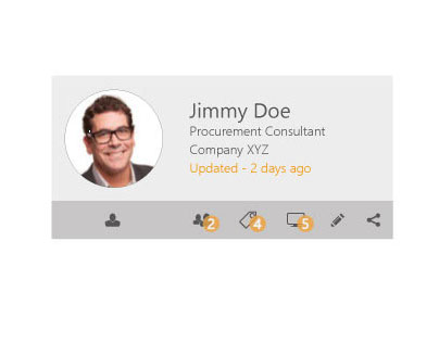 Employee Tile UI: From John to Jane to Jimmy