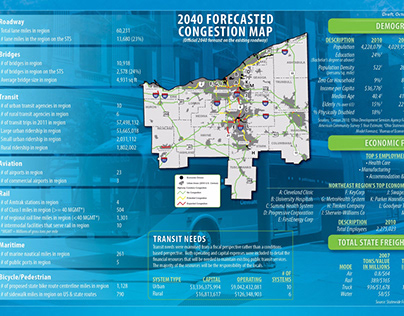 ODOT Long-Term Transportation Forecast