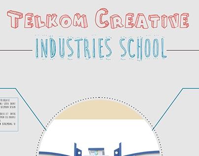 Creative Industries Telkom University