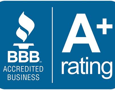 Better Business Bureau Ranking Elements