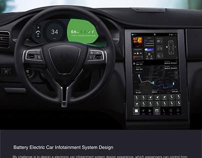 Car Infotainment Design System