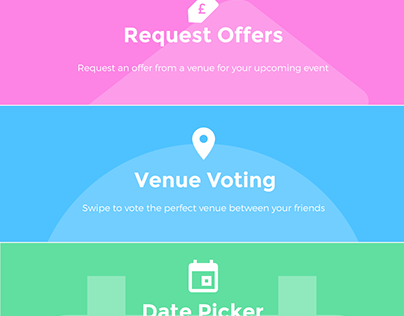 PartyPlanner App (Android)