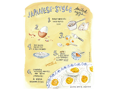 Illustrated Thanksgiving Recipes for Facebook