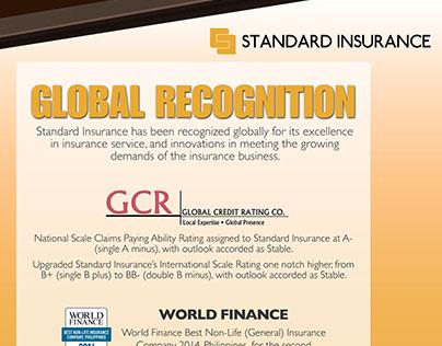 Standard Insurance Awards Poster