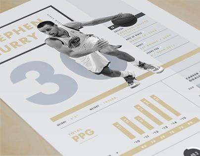 NBA Infographic - Stephen Curry