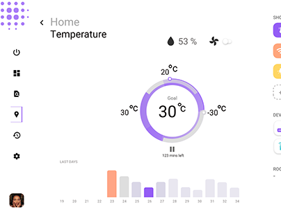Dashboard Application for AI based home