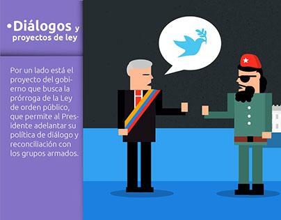 Infografias Congreso Visible