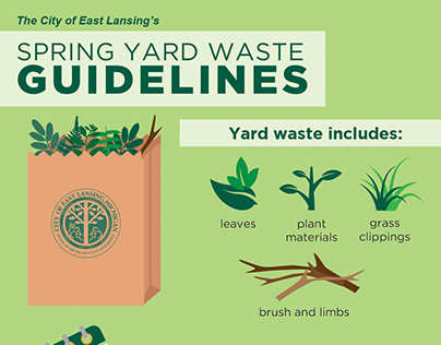 Yard Waste Infographic