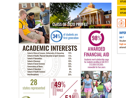 Infographic and Web Design // Class of 2020 Profile