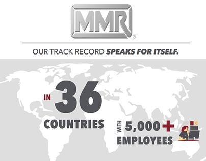 MMR Group | Track Record | Pepper Rutland
